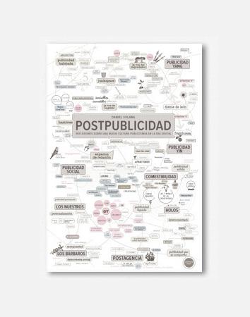 Postpublicidad