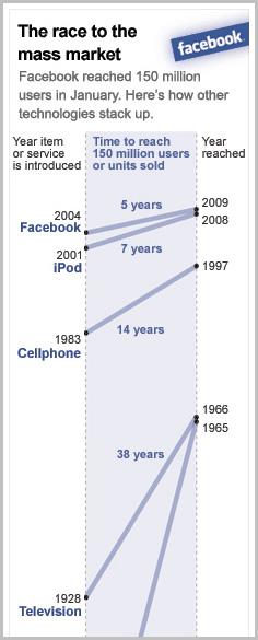 Las gráficas de la avaricia