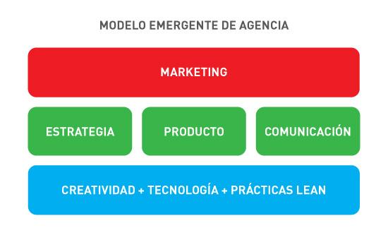 modelo-agencia