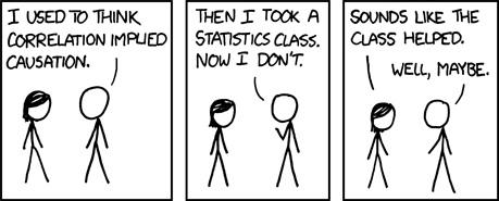 Correlación en XCKD