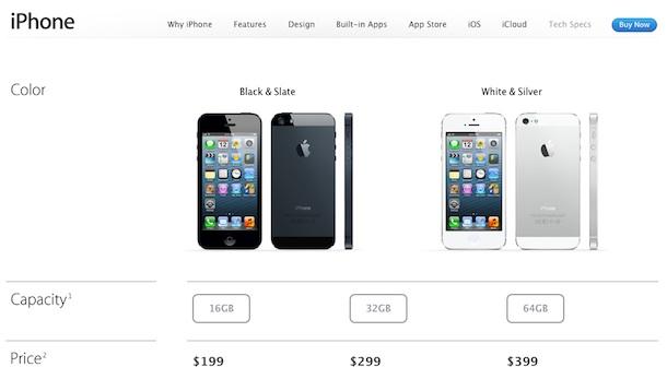 Capacidad de almacenamiento del iPhone 5