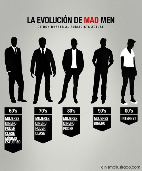 Evolución de Mad Men al publicista actual